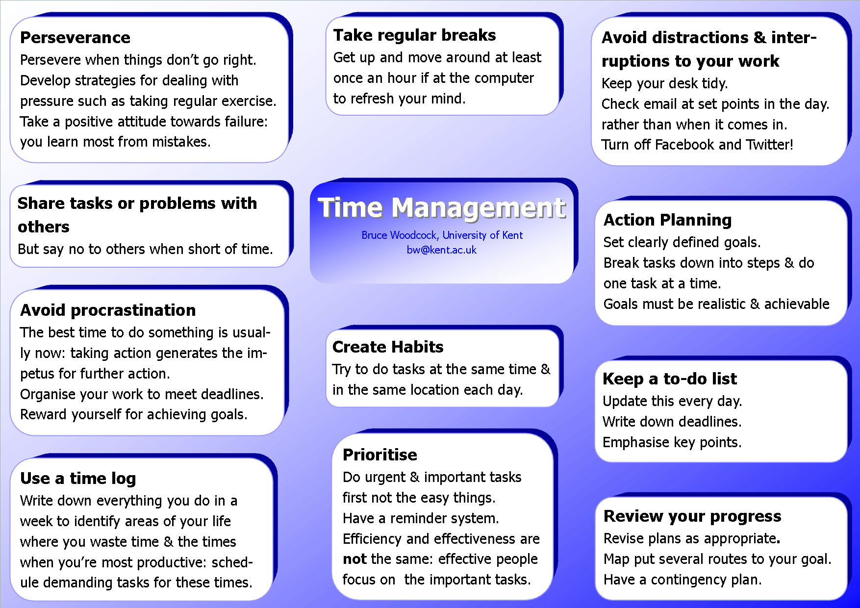 time manegment Time management series time management developing time management skills is a journey that may begin with this guide, but needs practice and.